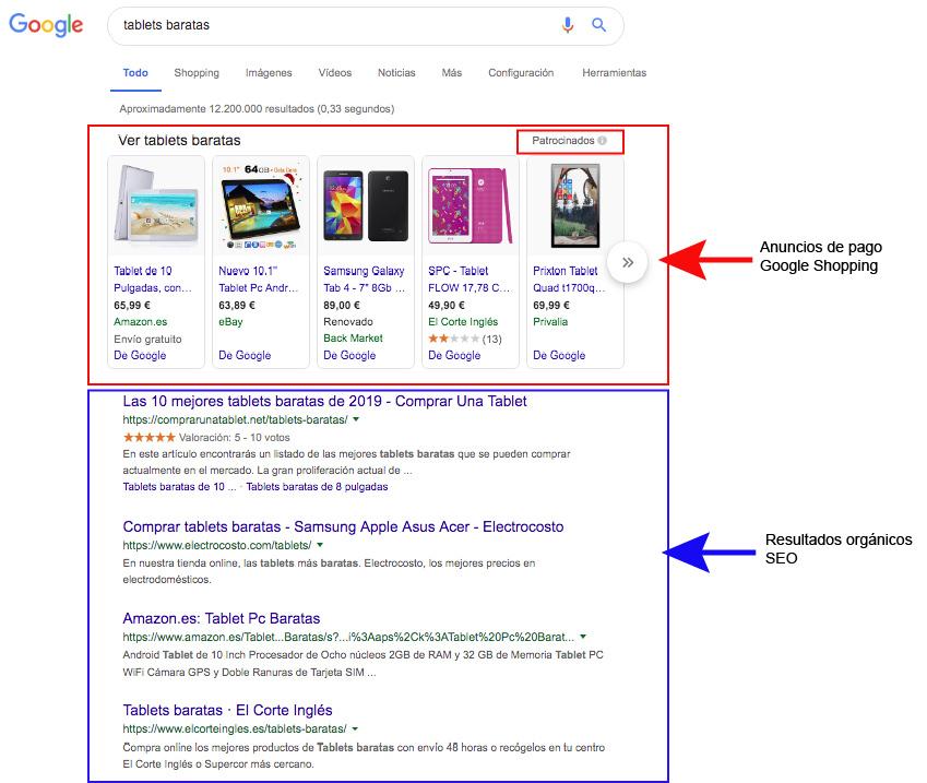 Qué es SEM-Importancia marketing en buscadores